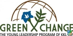 greenXchange Israel Kongress des KKL: Natürlich für Israel